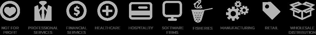 CRM_industries