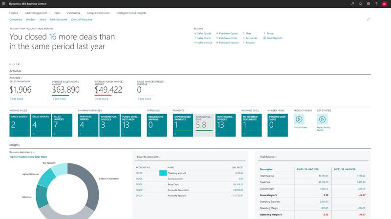 Microsoft Dynamics 365 Business Central screenshot