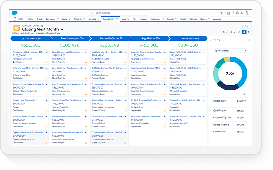 salesforce-sales-products-overview